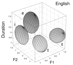 fig.3A